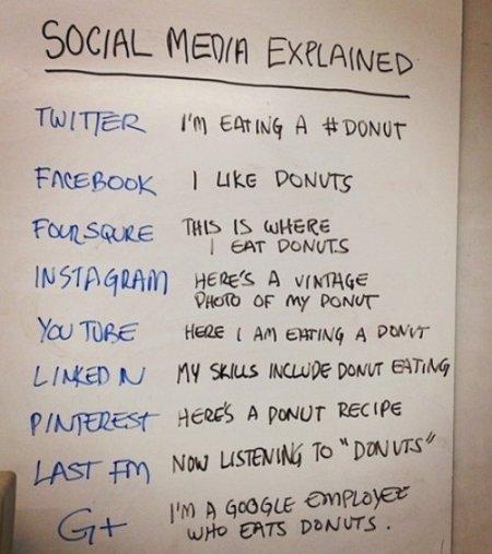 social_media_donuts